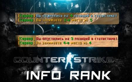 Плагин «Info Rank» для CS 1.6